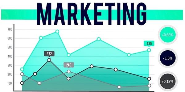 SMarketing: Sales + Marketing = aumento na taxa de conversão de leads qualificados!