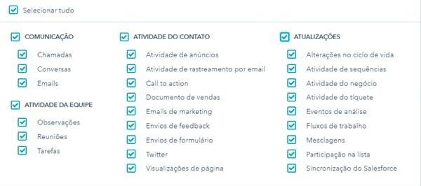 Registro de Atividades do CRM da HubSpot