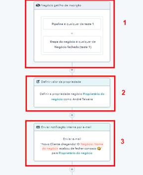 Exemplo de Workflow da HubSpot parte 1