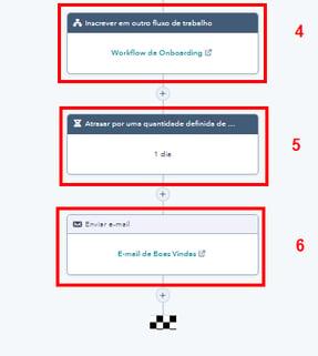 Exemplo de Workflow da HubSpot parte 2