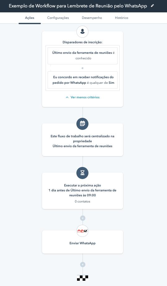 exemplo-de-workflow-fluxo-de-trabalho-para-lembrete-de-reuniao-pelo-whatsapp
