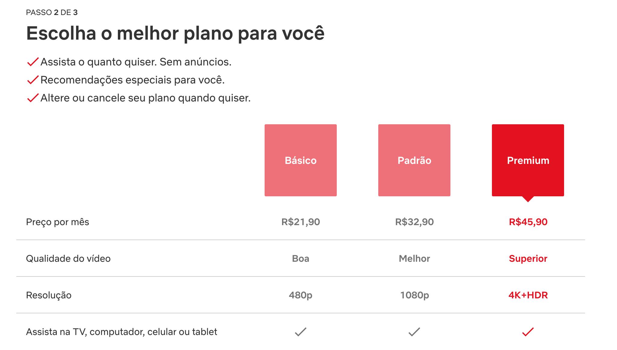 Tabela de preços dos planos Netflix, inserido em um processo de Funil de Vendas