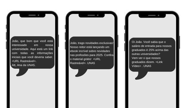 Exemplos prático de sms para universidades